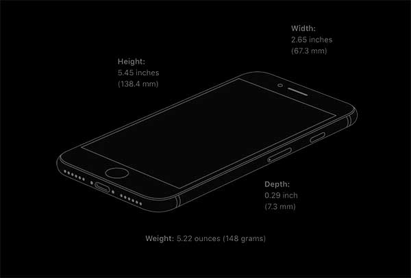 Thiết kế về Iphone SE 2020